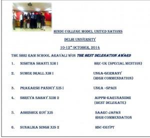 Best Delegation at Hindu MUN